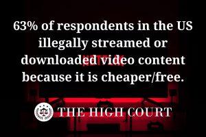 piracy statistics